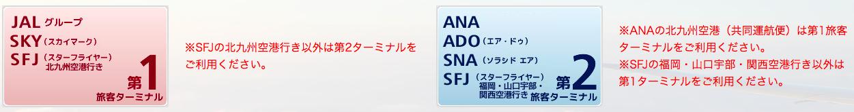 ANA国内線