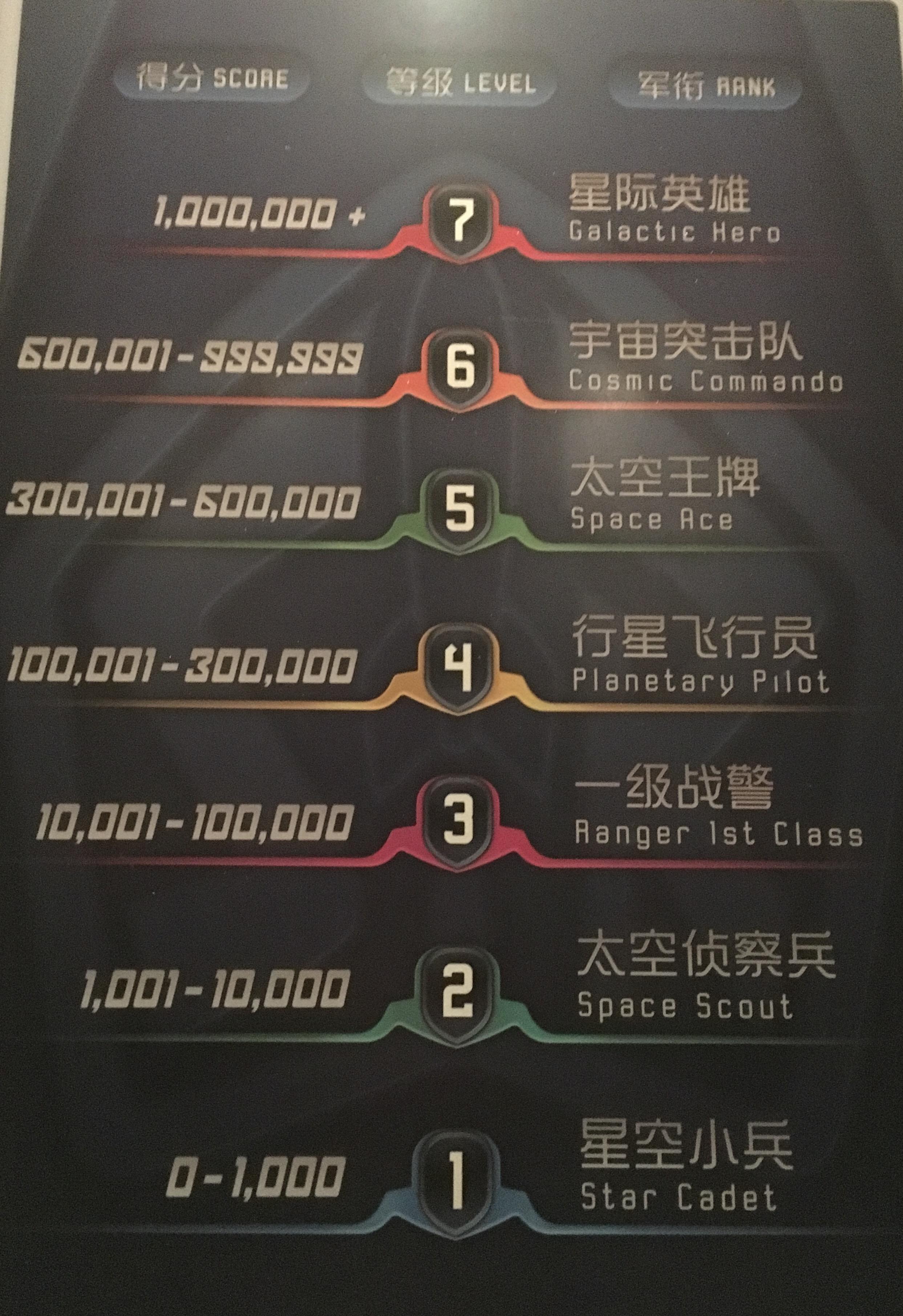 上海ディズニーランドバズ