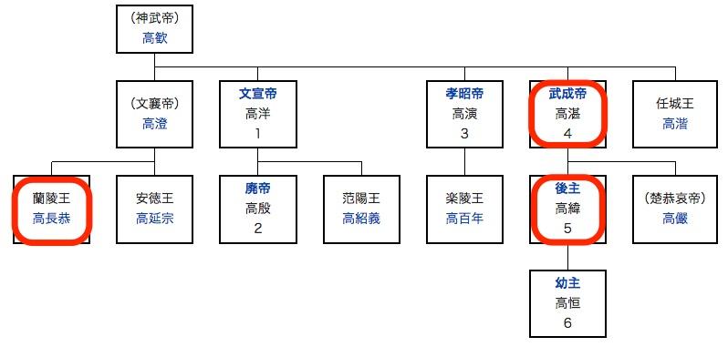 蘭陵王系図