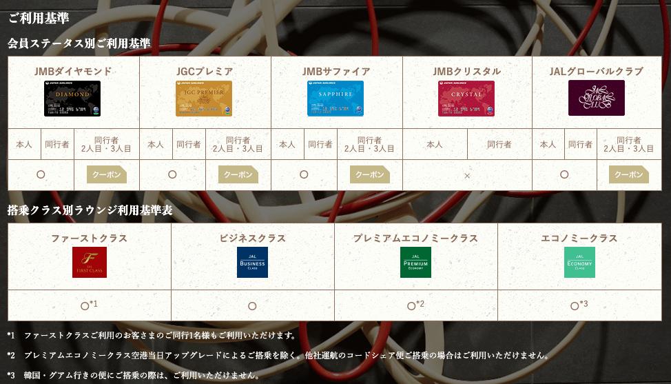 羽田空港国際線サクララウンジ